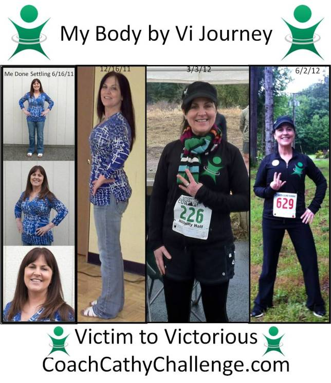 My Body by Vi Journey Victim to Victorious!
